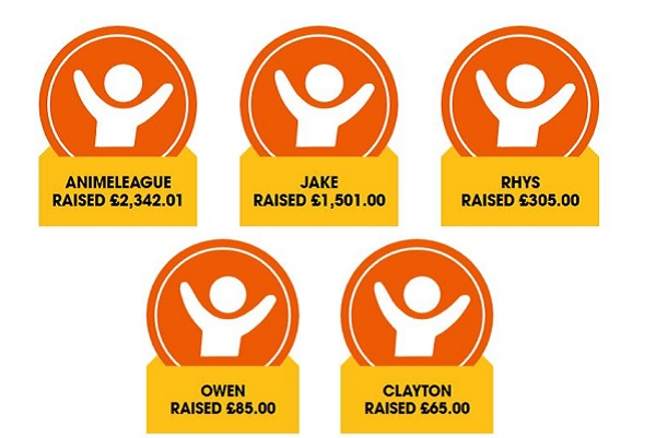 Game On top fundraisers leaderboard